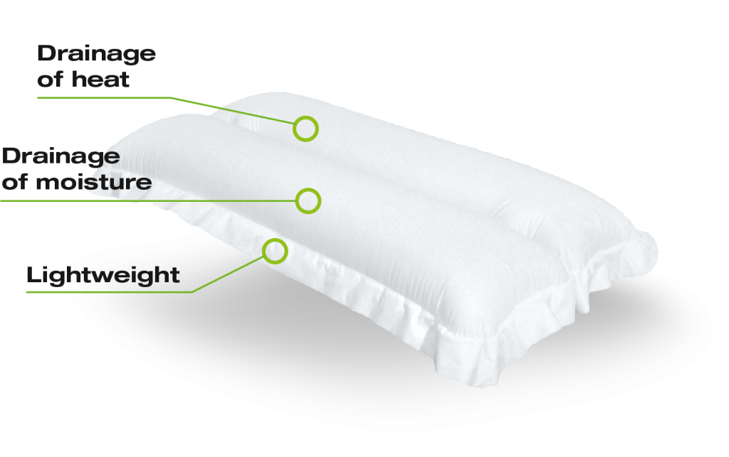 AU Features diagram