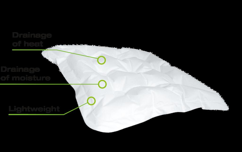 SA Features diagram